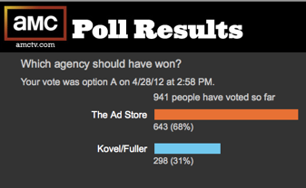 Online poll results showing viewers liked The Ad Store better